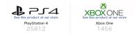 アメリカ人「PS4が勝つと思うわ」