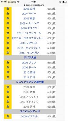 吉田沙保里のWikipediawwwwwwwww