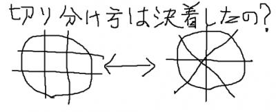 【食】大阪府か広島県か!? お好み焼きといえばどこの名物? 7割以上が選んだのは・・・